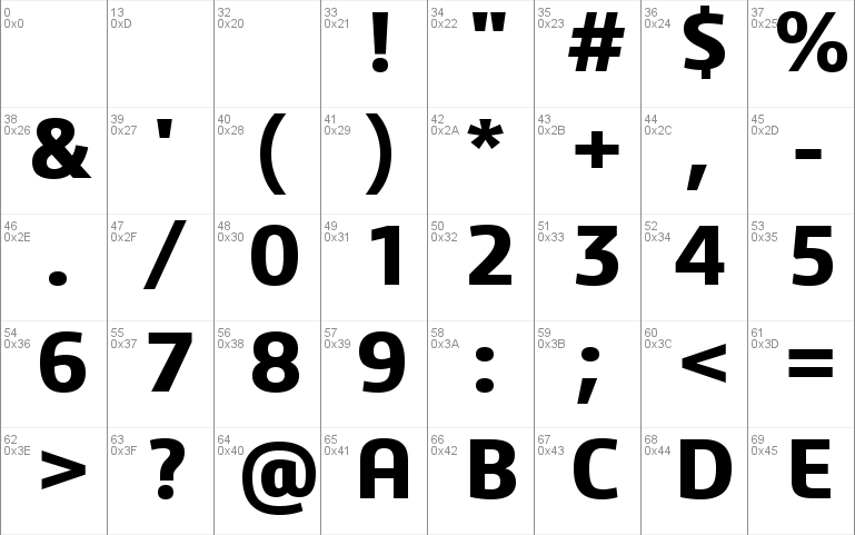 3ds-CondensedBold Font Windows font - free for Personal