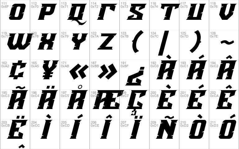 Agnostic Italic