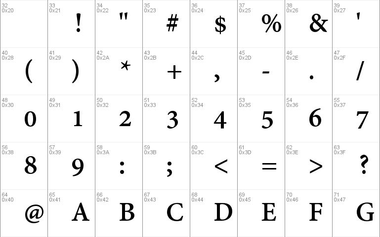 Adobe Devanagari font - free for Personal