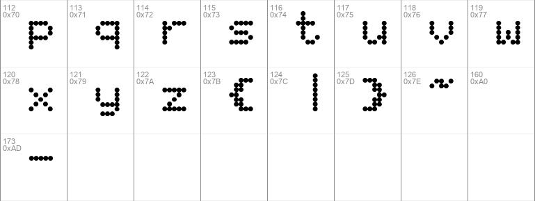 Apple II Screen Typeface
