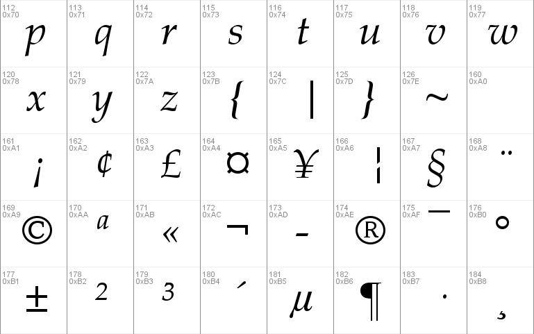 Font Book Antiqua Mac