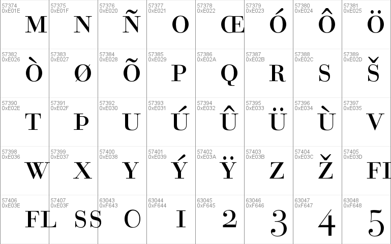 Bauer Bodoni Std 1 Windows font - free for Personal