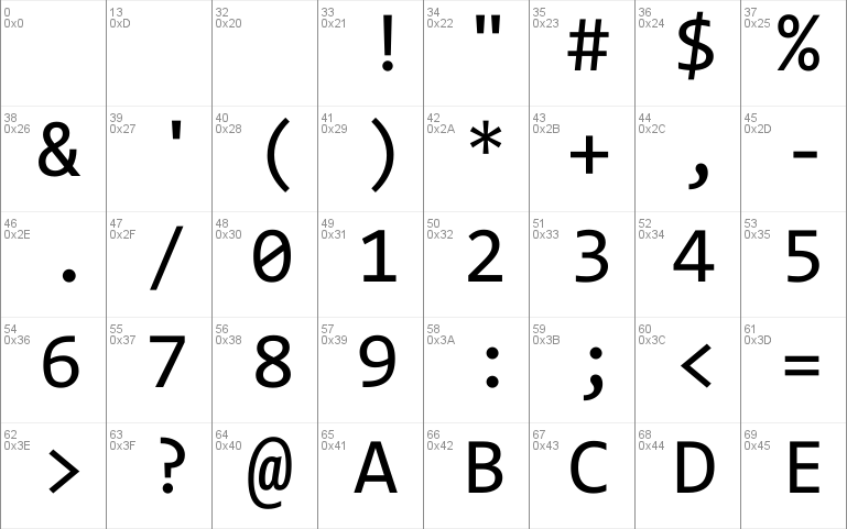 Consolas font - free for Personal