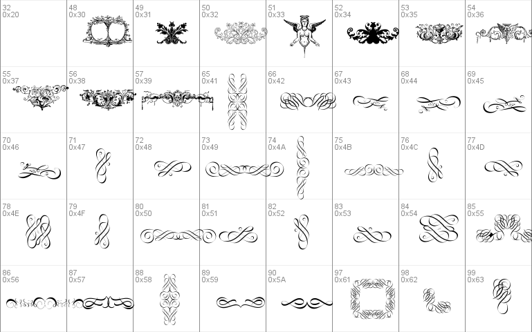 Cornucopia of Ornaments