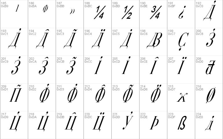 Cyberia Condensed Italic