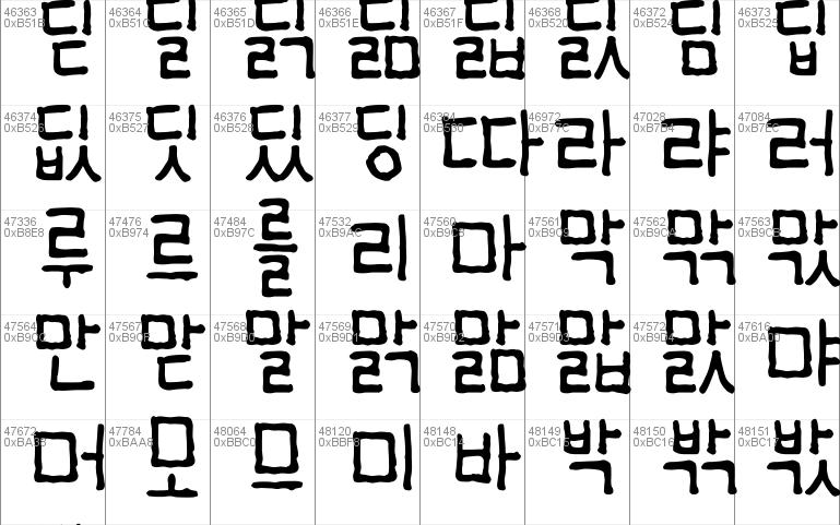 Cyn HW Korean Preview
