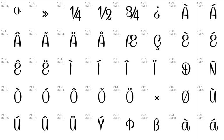 Caneletter Script