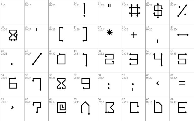circuitboard windows font