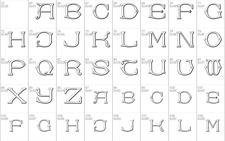 Dolphus Mieg Alphabet Two