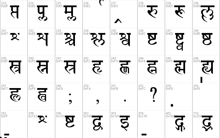 Devanagari New font - free for Personal