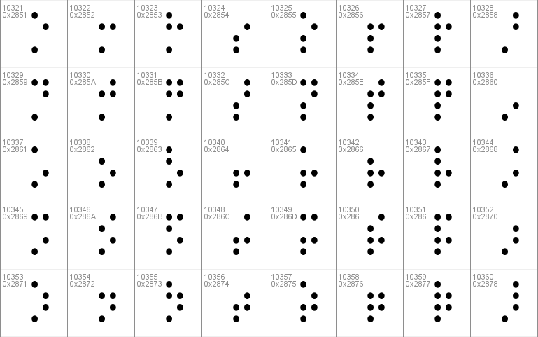 DejaVu Serif Condensed