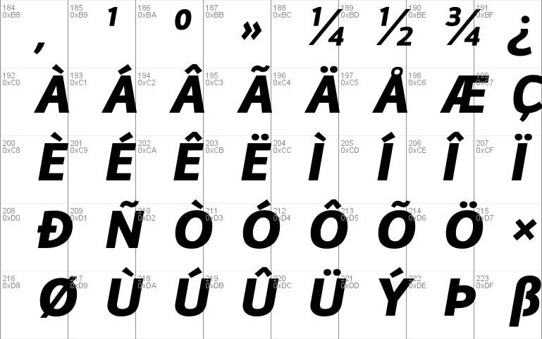 DoradaniBl-Italic