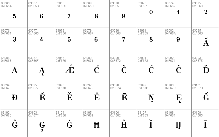 Fonts 1 - 8 of 8