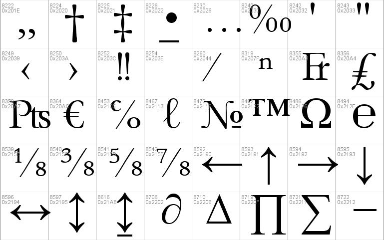 Windows 7 default font changed - unreadable wingdings