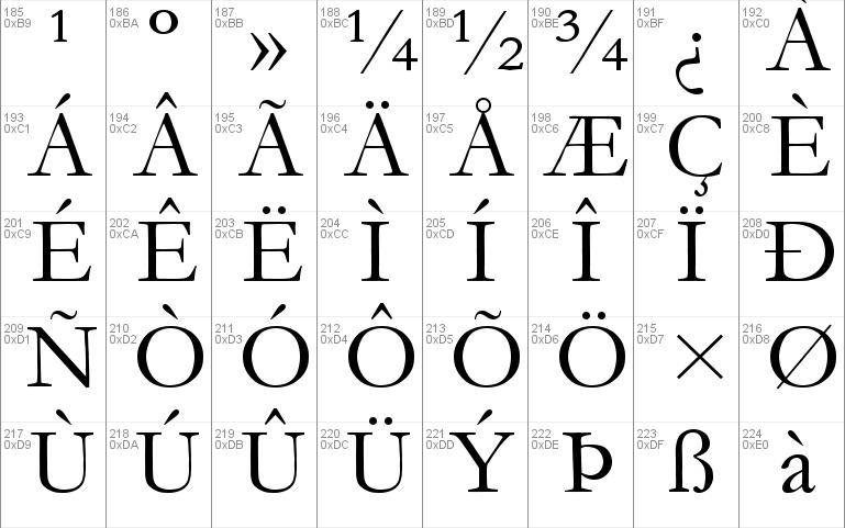 Download Free Font ITC Garamond Std