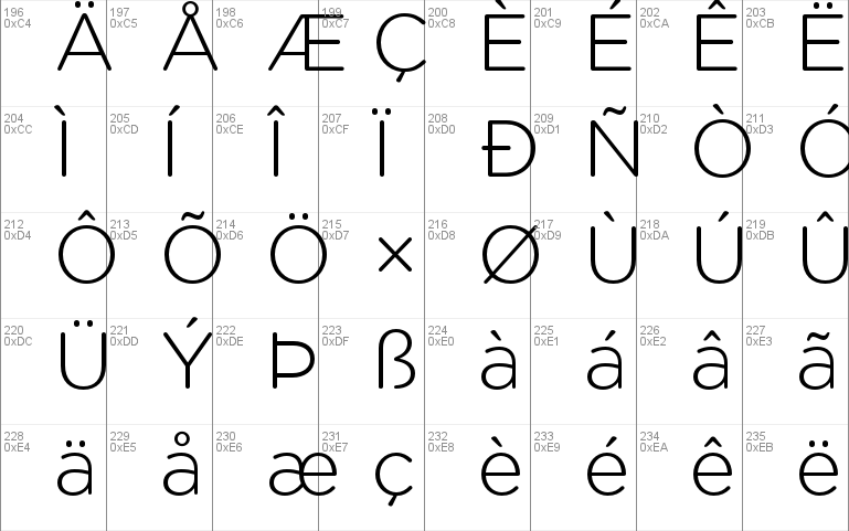 Gotham Rounded font - free for Personal