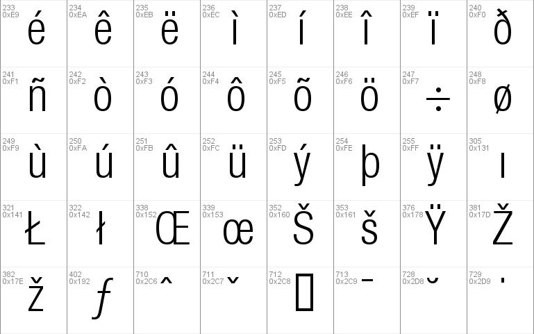Helvetica neue 47 light condensed font free download | Peatix