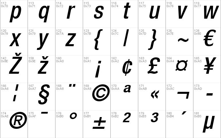 Helveticaneue mediumcond font free download