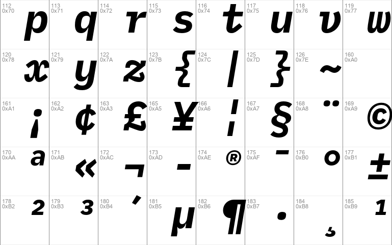 IBM Plex Mono Windows font - free for Personal | Commercial