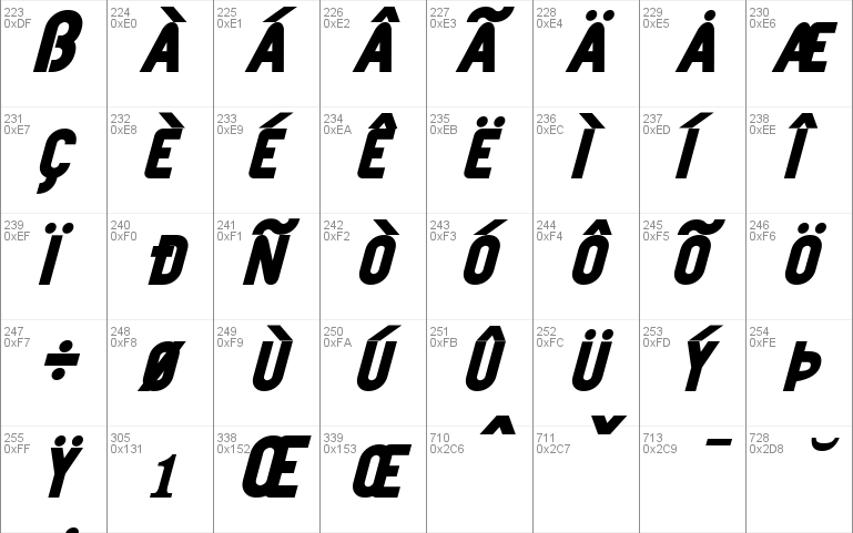 Joystick Font Free For Personal