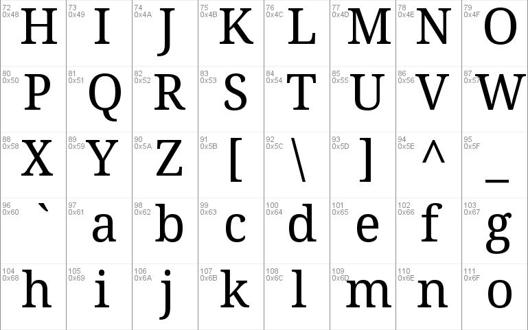 Khmer SBBIC Serif