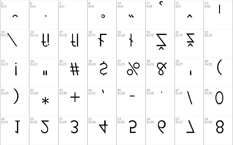 Klill For Typesetters