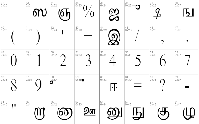 Kruti Tamil 010 Windows font - free for Personal   Commercial