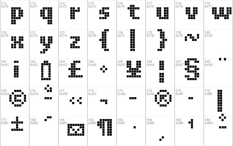 LL Pixel