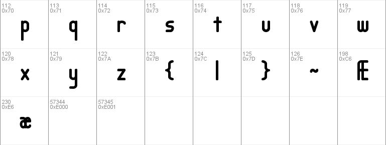 Lucid Type B Outline BRK Font
