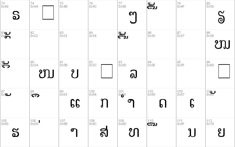 Lao Patin