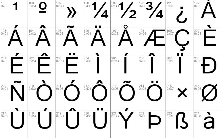 Microsoft Sans Serif Font Free For Personal