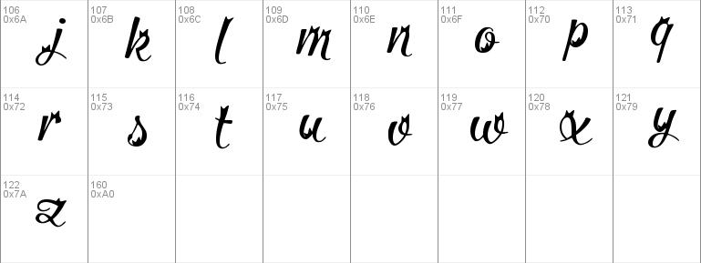 Meow Essay Alphabet