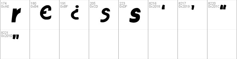Machine Script