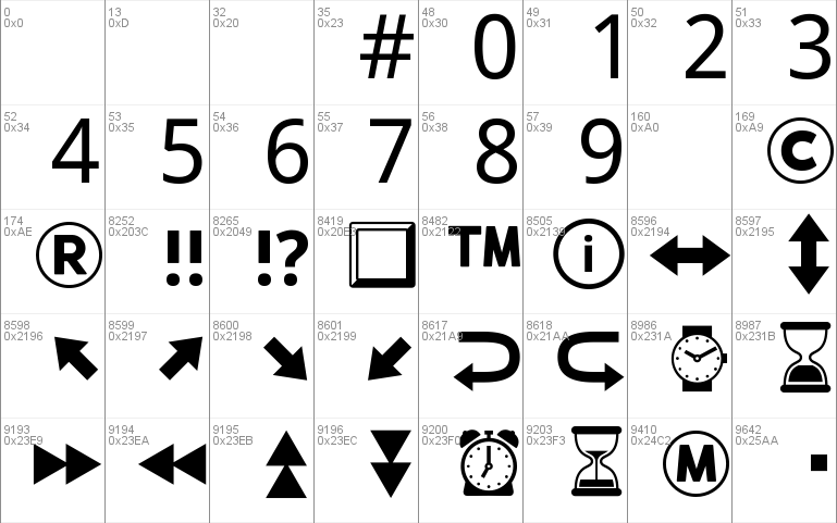 Noto Emoji font - free for Personal | Commercial