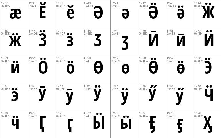 Open Sans Condensed