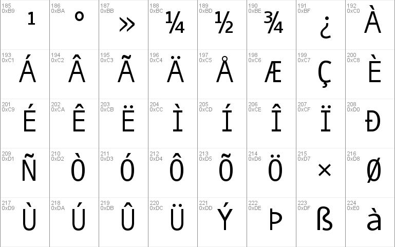 QuickType Mono
