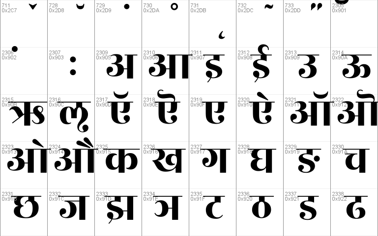 1983+ Free 315 Hindi Font Pack Crafter Files