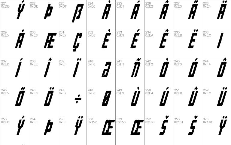 Rockledge Condensed Italic