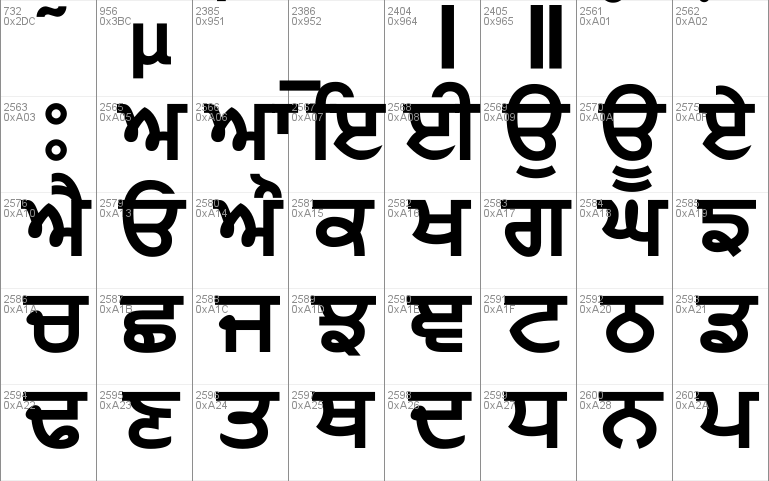 Raavi font - free for Personal
