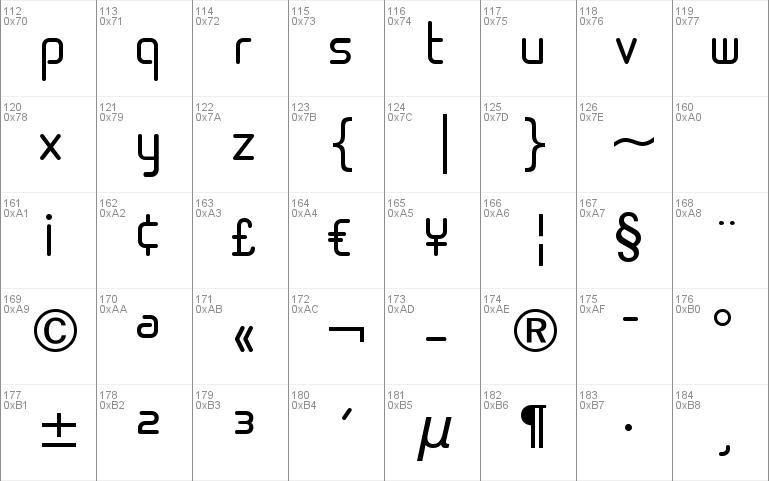 sugarskin btn font