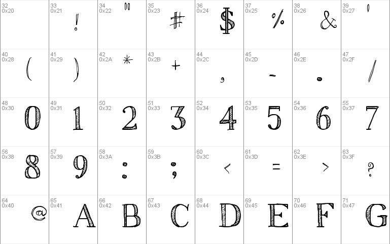 Sketch Serif