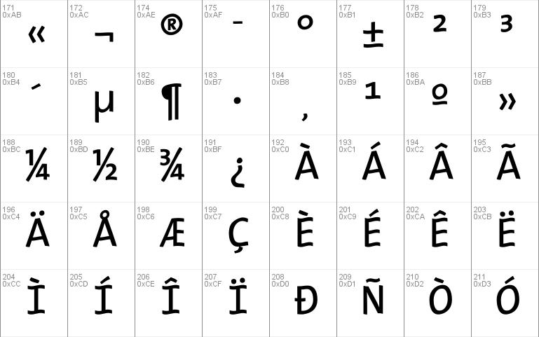 TypeWriters Substitute
