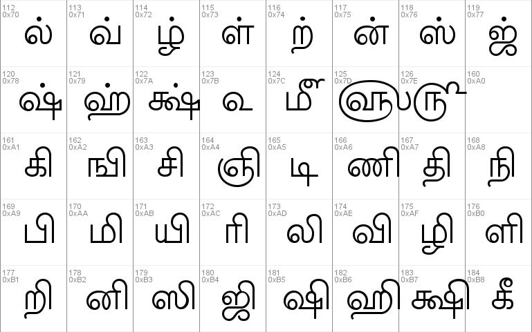 tmbw-ttvalluvar font
