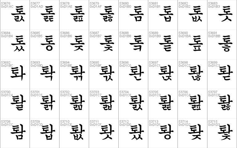 UnGungseo