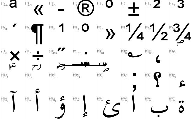 Urdu Naskh Unicode