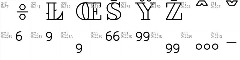 Villa Didot Windows font - free for Personal